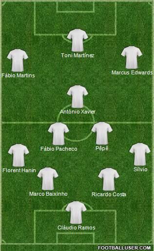 Once ideal de la Liga NOS 2019/20.