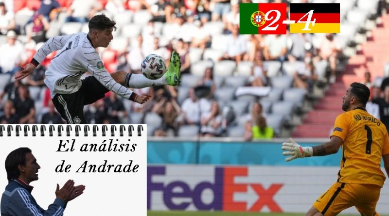 Eurocopa 2020 Portugal